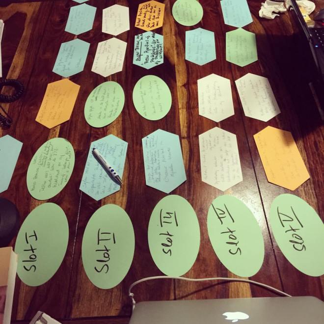 Die Kunst der Session-Planung. Wirtschaft trifft Netzszene :-)